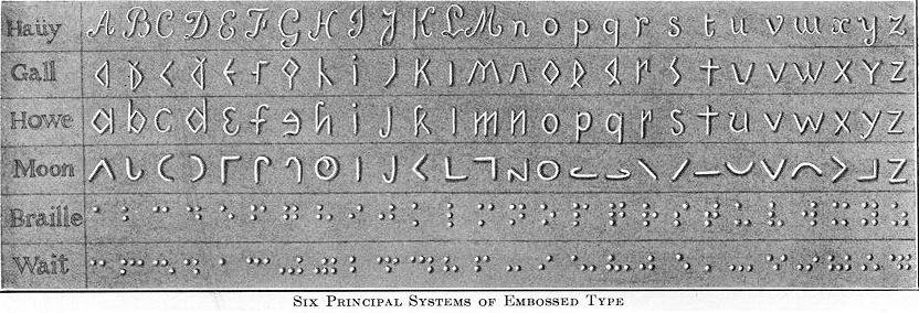 https://360tv.ru/media/uploads/article_images/2019/11/52950_Six_Principal_Systems_of_Embossed_Type.jpg